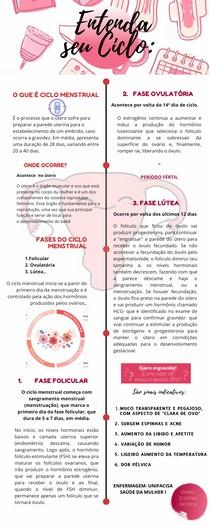 Resumo Ciclo Menstrual
