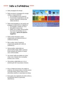 Introdução a Ondulatória - 1º ano