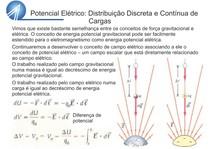 Potencial Elétrico: Distribuição Discreta e Contínua de Cargas - Física