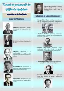 Gurus da Qualidade - Resumo