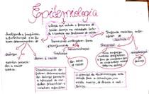 Conceitos da epidemiologia