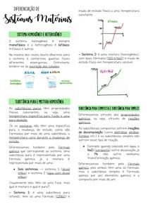 Diferenciação de Sistemas Materiais