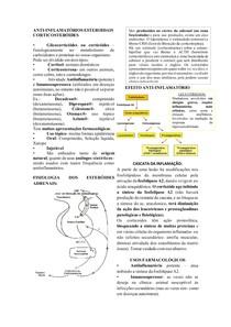 Corticóides