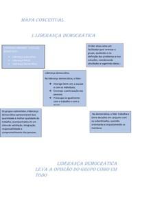 mapa mental - modelo de liderança