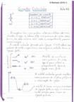(IQO235) Caderno de Química Orgânica II (Profº Rodrigo - 2016.1)