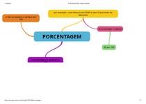 PORCENTAGEM - MAPA MENTAL 116