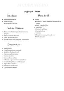 MODERNISMO - 3ºger