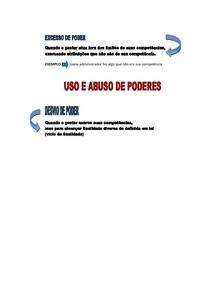 USO E PODERES OAB 1° FASE
