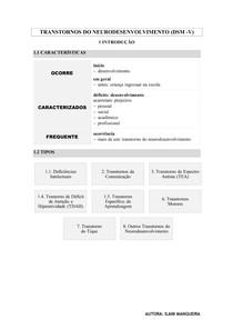 Transtornos do Neurodesenvolvimento (DSM - V)   1. Introdução