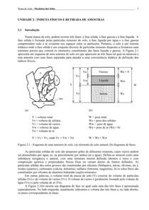 UNIDADE 2   ÍNDICES FÍSICOS E RETIRADA DE AMOSTRAS
