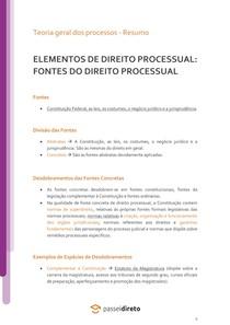 Fontes da Norma Processual - Resumo
