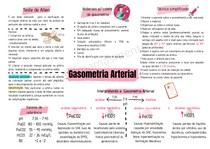 Resumos ilustrados gasometria arterial