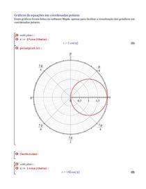 gráficos em coordenadas polares