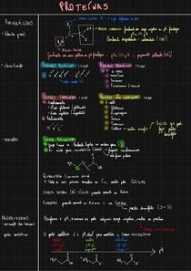 Resumo de Proteínas