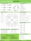 Resumo Trigonometria - Definição