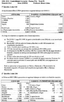P1_Contabilidade_Gerencial_2011.2