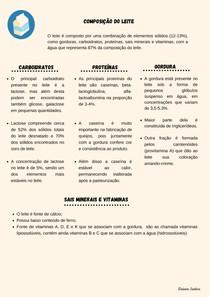 Resumo_Composição_do_leite