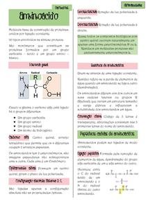 Aminoacidos - Bioquimica