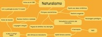 Escolas literárias- Naturalismo