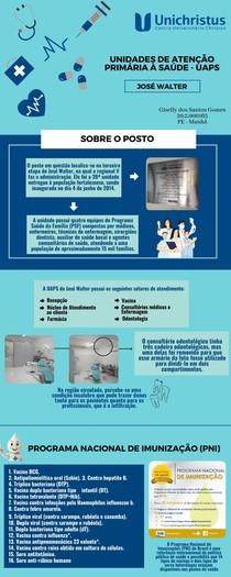 Portifólios Saúde Coletiva