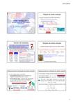 aula 13_Reação oxido-redução e eletroquímica