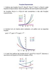 Matemática - Exercícios Resolvidos - Funções Exponenciais