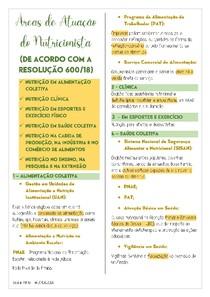 Resolução CFN 600/18 - Áreas de Atuação do Nutricionista