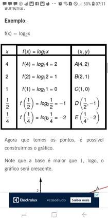 funções da matemática