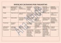 resumo Doenças causadas por parasitas