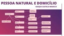 PESSOA NATURAL E DOMICILIO