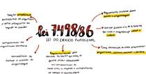 Lei 7.498/86 lei do exercício profissional de enfermagem