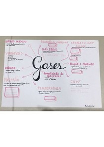 Gases - química