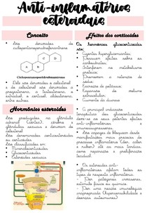 AIES - Anti-inflamatorios esteroidais - Corticoides
