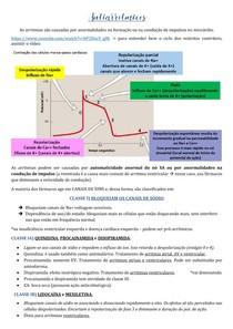 DIAGN Antiarrítmicos
