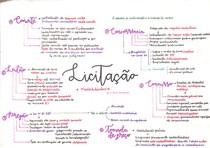 Mapa mental licitações - modalidades