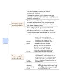 FUNDAMENTOS DE PSICOPEDAGOGIA - UNIDADE II - UNIP