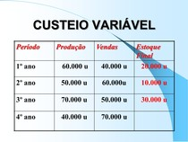 Aula de Custos - Custeio Variável-2014