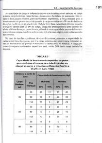 aff80bba505 3 parte Ergonomia Projeto e Produçao - Ergonomia - 13