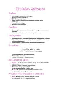 Proteínas Salivares