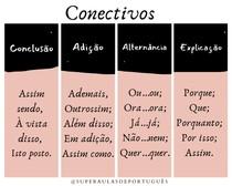 Conectivos Textuais para produção textual.
