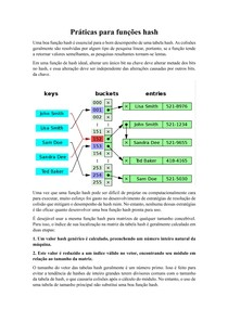 Práticas para funções hash