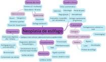 Neoplasias de esôfago