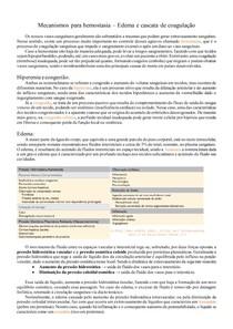 Mecanismos para hemostasia - Edema e cascata de coagulação