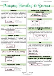 Resumo- Principais Fórmulas de Química