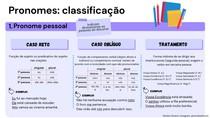 Pronomes: classificação, usos e exemplos