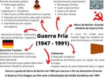 Guerra Fria (1947 - 1991)