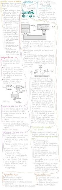 Eletrônica Digital - Mapa Mental - Conversão A/D e D/A - pt2