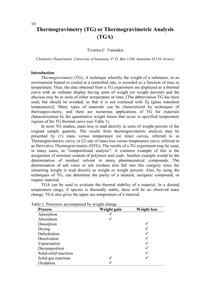 Thermogravimetry (TG) or Thermogravimetric Analysis (TGA) (Tiverios C. Vaimakis)