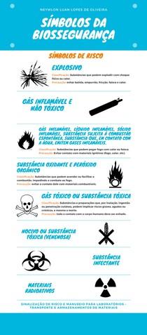 Folder - Símbolos da Biosegurança