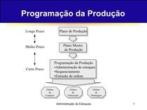 Slides Unidade V - Programação e Acompanhamento da Produção